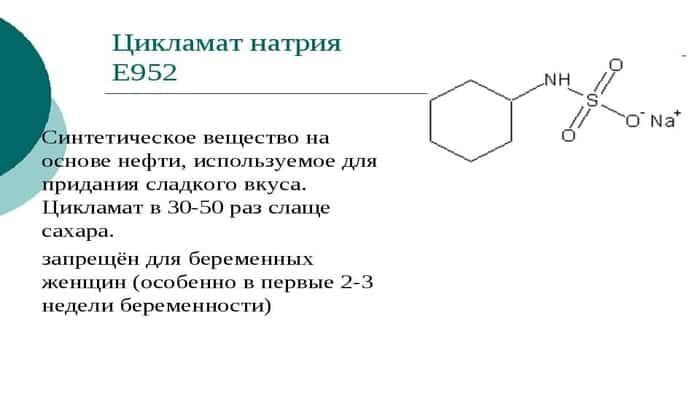 Для чего применяется подсластитель цикламат натрия